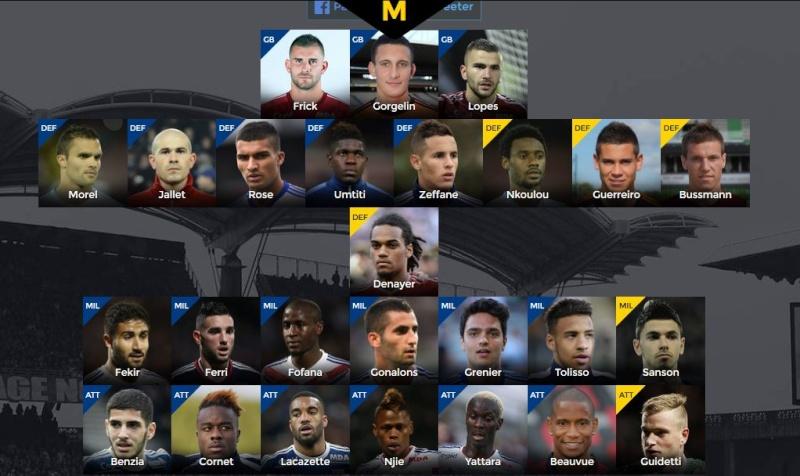 Faites le Mercato de 6 clubs de L1 Olmer10