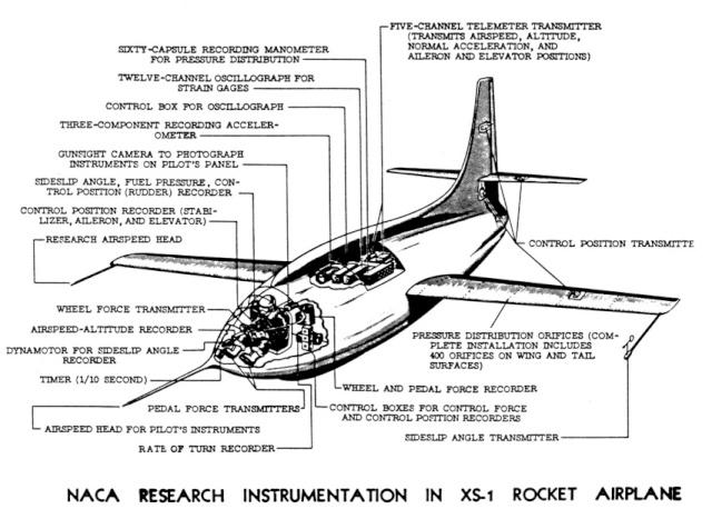 Bell X-1 - Quebramos a barreira do som !!! 4219-010