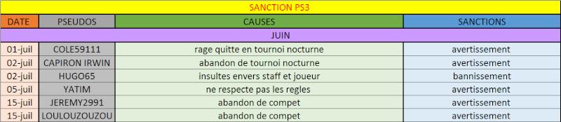 SANCTION PS3 - Page 2 Sans_170
