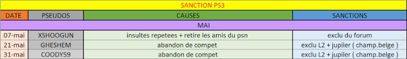 SANCTION PS3 - Page 2 Sans_t12