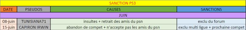 SANCTION PS3 - Page 2 Sans_t28