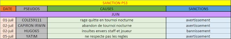 SANCTION PS3 - Page 2 Sans_t54