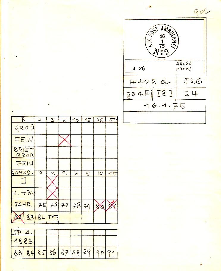 Faksimile Auflistung österr. (wiener) Poststempel  1851 - 1883 10342_10
