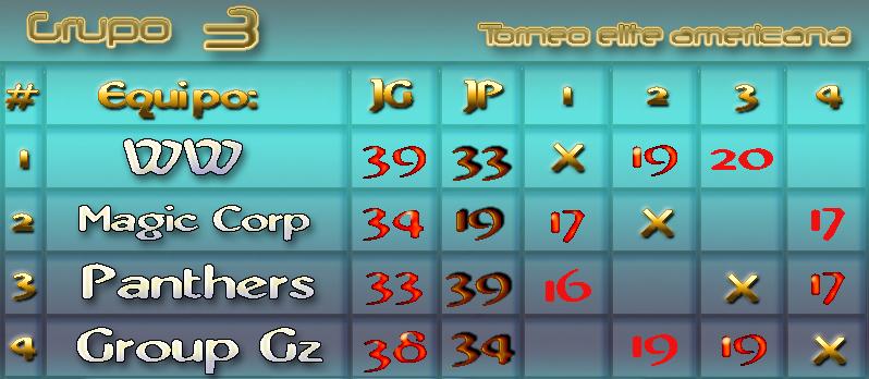 Grupo 3 Elite Grupo_14