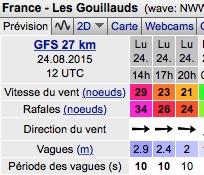 et pendant ce temps en Charente Maritime... - Page 10 Captur15