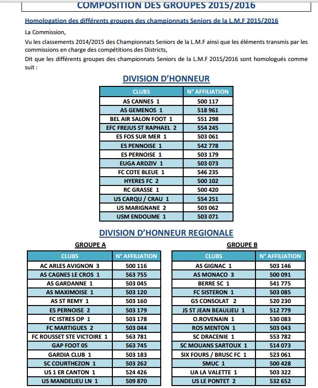 RESULTATS INFOS ET CLASSEMENTS DHR - Page 10 Dh10