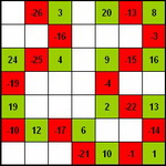 LEAGUE OPTIMIZERS 2015th - Page 3 Alphab11