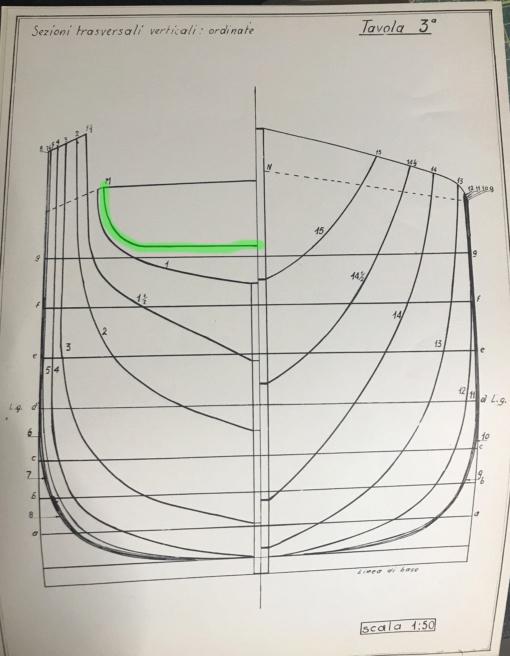 Stella Polare - scala 1:50 - Pagina 3 Taglia12