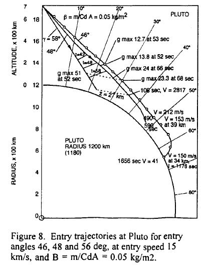 New Horizons : survol de Pluton (1/2) - Page 20 Captur10