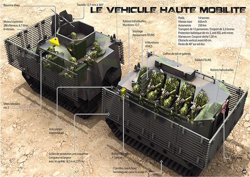 le vhm-Le véhicule à haute mobilité - Vehicu10