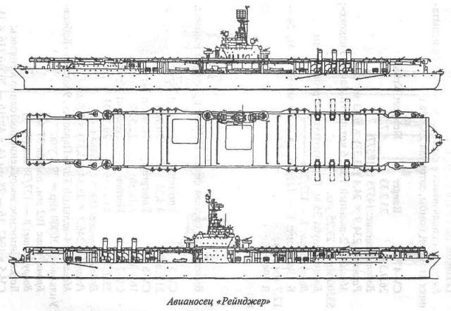 Les porte-avions americains Uss_ra13