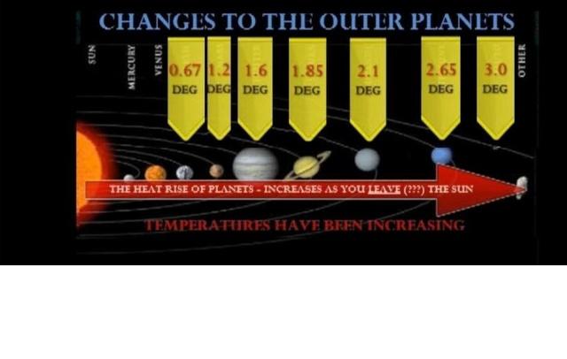 effet de serre , pole shift , reglaciation , réchauffement supérieur des planètes non habitées Tempyr10