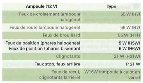 Audi TT 3.2l v6 Ampoul10