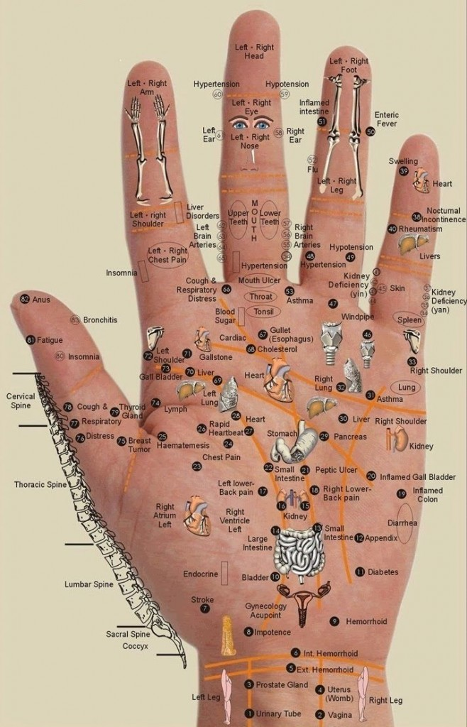 Points de votre main à compresser pour guérir Main210