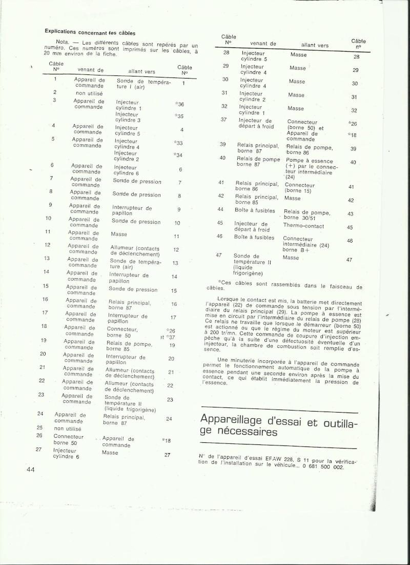 Pompe à essence Commodore B GSE Inject10