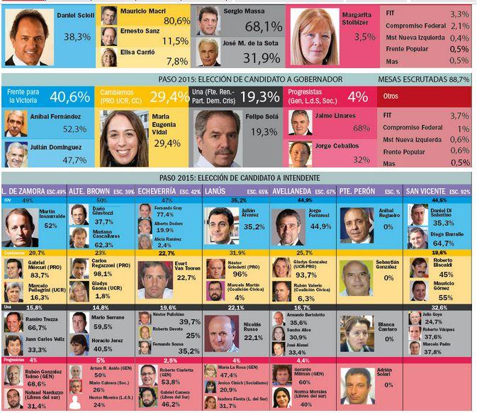 Elecciones 2015. 00168