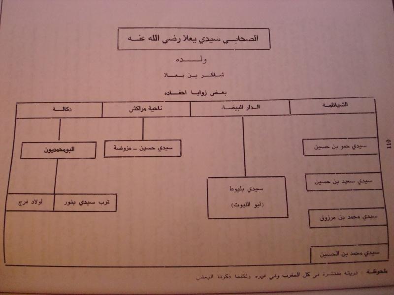 Documents et manuscrits des Régragas Dsc04611