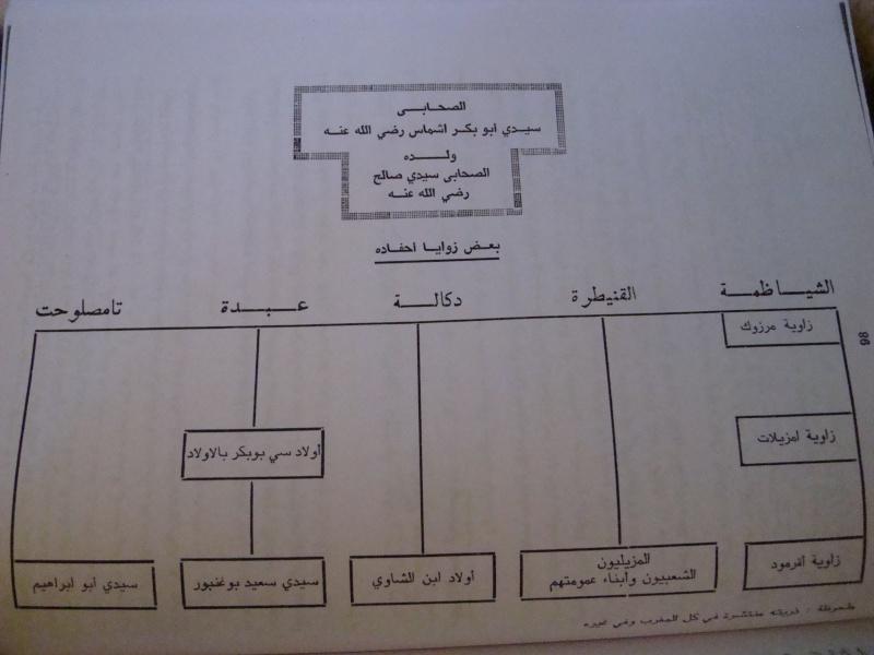 Documents et manuscrits des Régragas Dsc04613