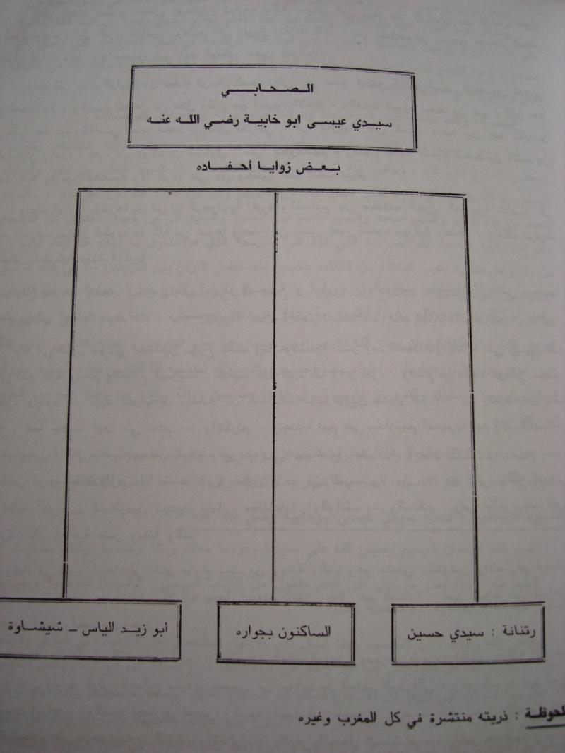 Documents et manuscrits des Régragas Dsc04615