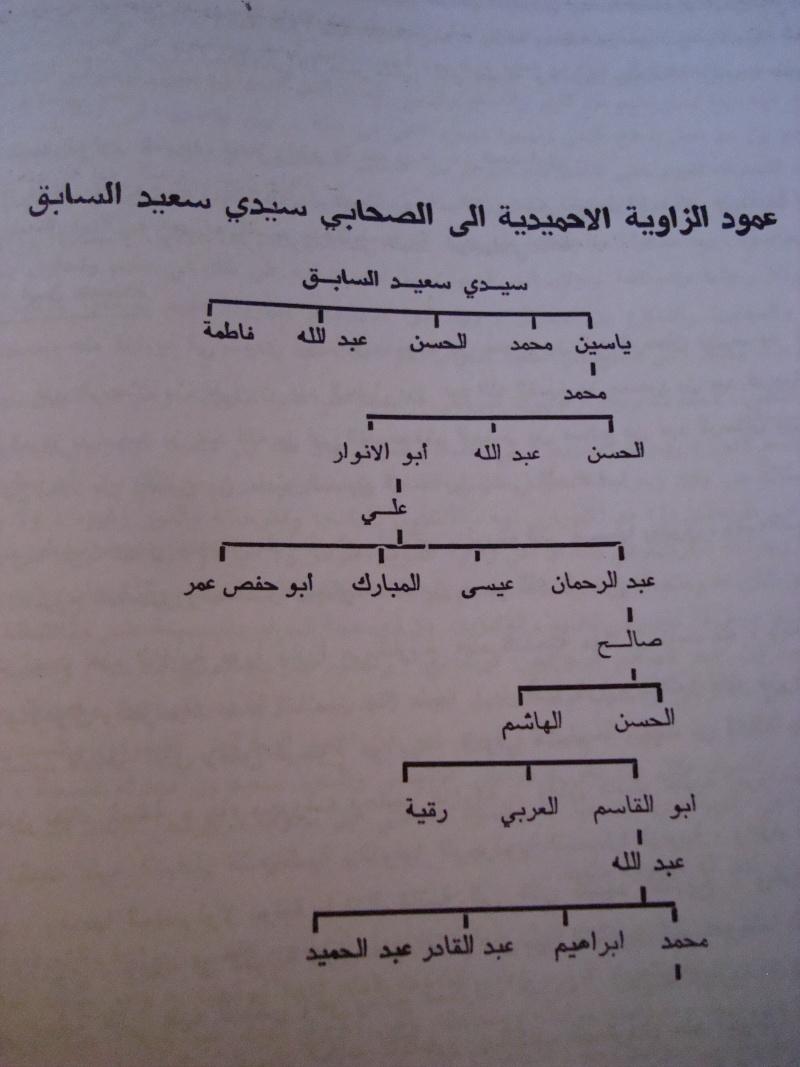 Documents et manuscrits des Régragas Dsc04617