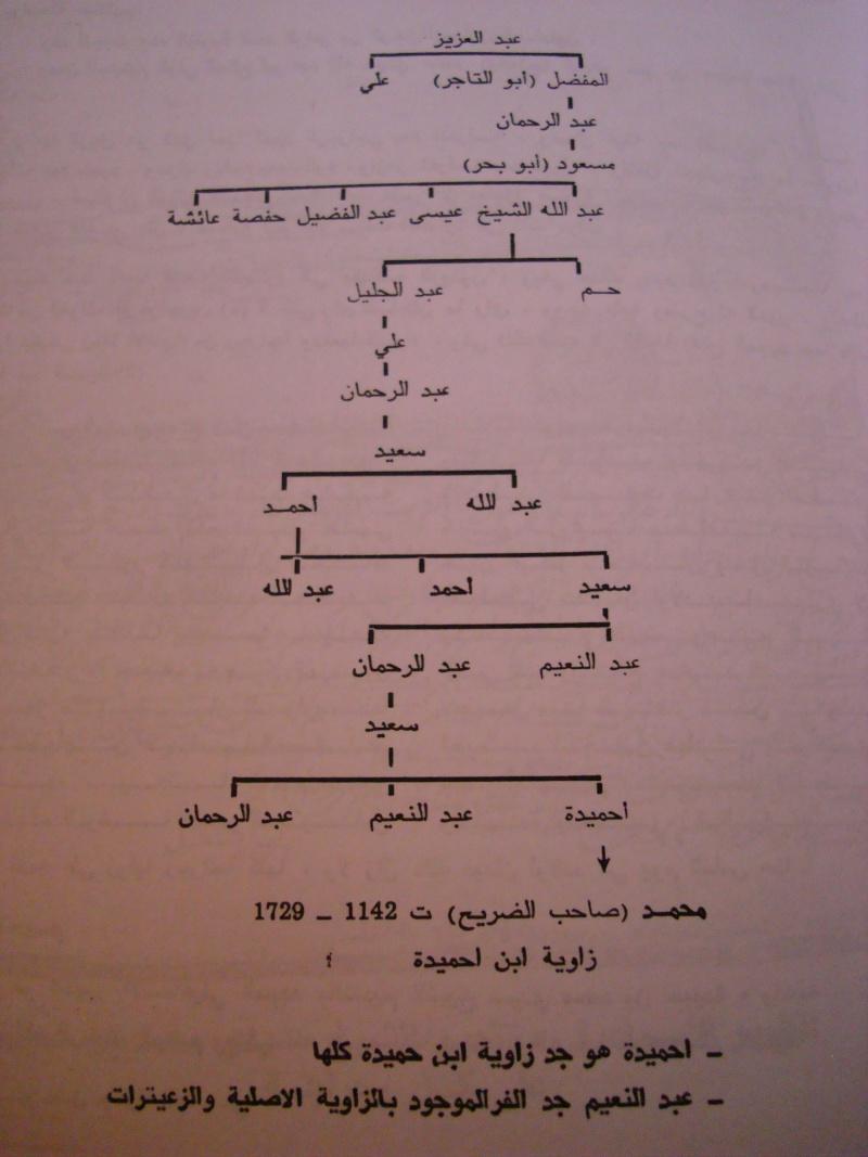 Documents et manuscrits des Régragas Dsc04618