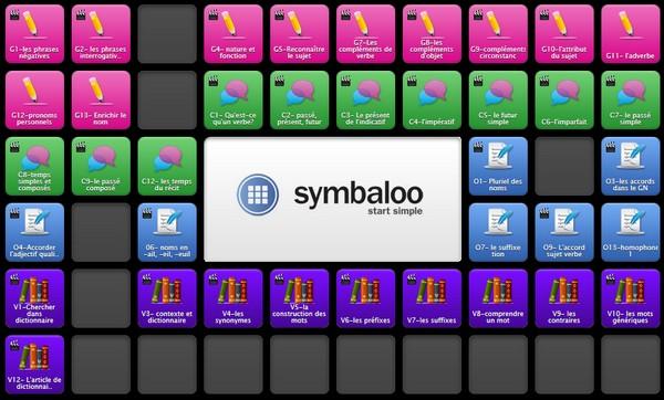 SYMBALOO, BUREAU VIRTUEL S310