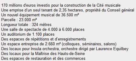 La Seine Musicale de l'île Seguin - Page 11 Clipbo19