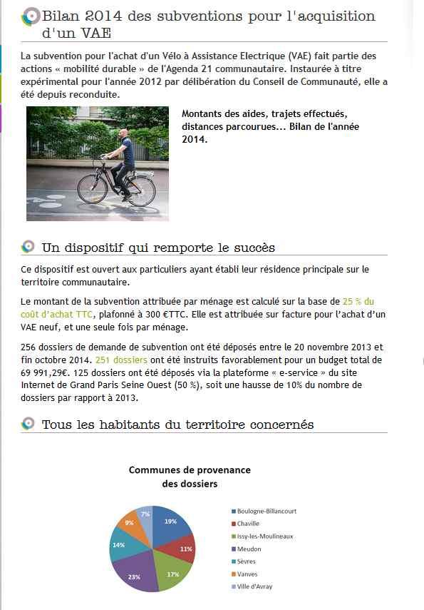 Subvention à l'achat de vélos à assistance électrique Clipbo47