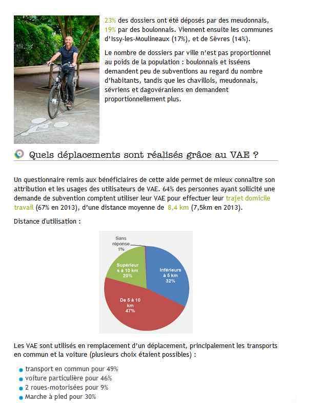 Subvention à l'achat de vélos à assistance électrique Clipbo50