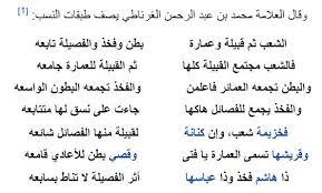 الباب الثاني: المقصد في معرفة تفاصيل أنساب قبائل العرب Images11