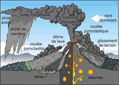 L'arc volcanique des Cascades (sujet participatif) - Page 2 Dessin10