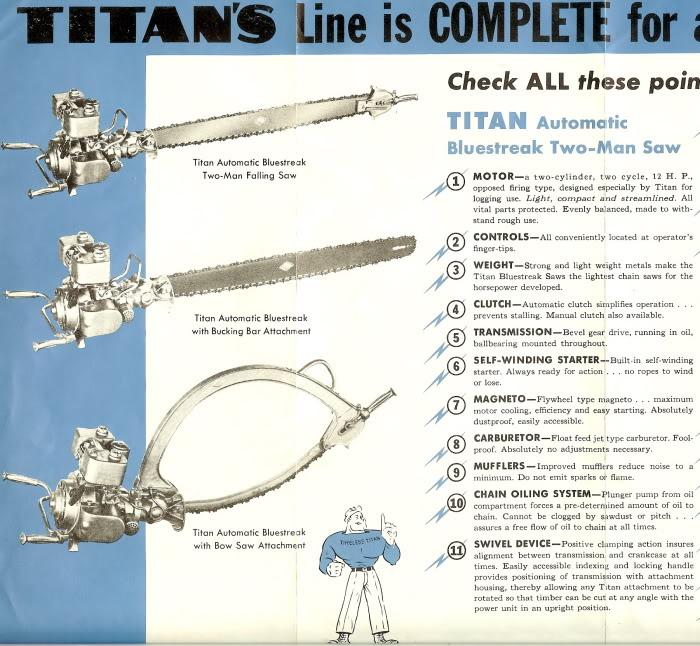 titan chainsaws Titan310