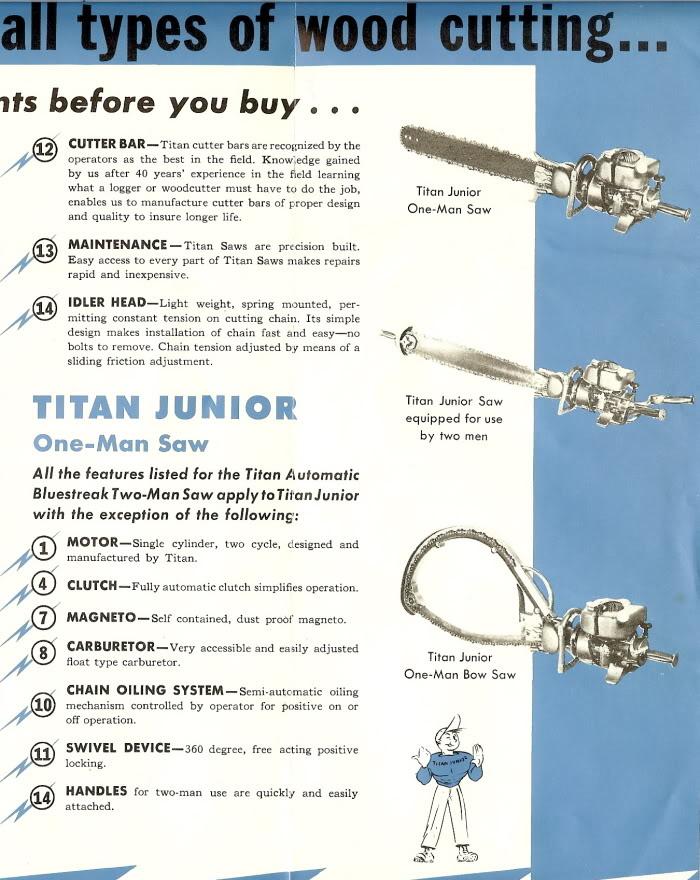 titan chainsaws Titan410