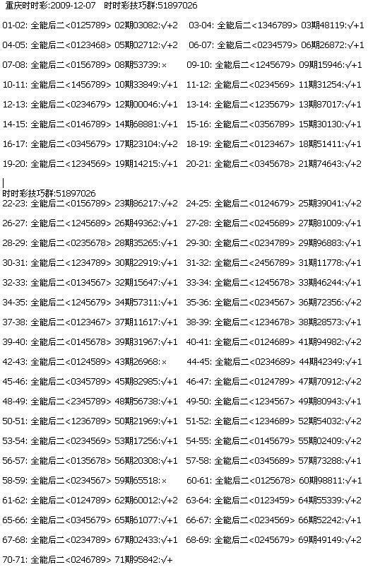 重庆时时彩后二(组二) Aeazao10