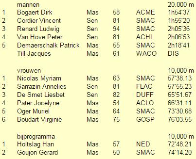 28 juin 2015: championnat de Belgique à Jambes (SMAC). Jambes10
