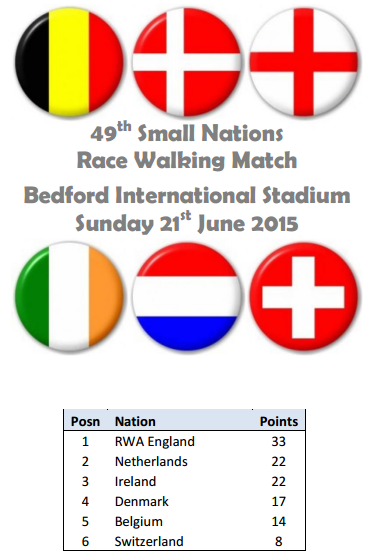 21 juin: Match des 6 nations 2015 Smalln10