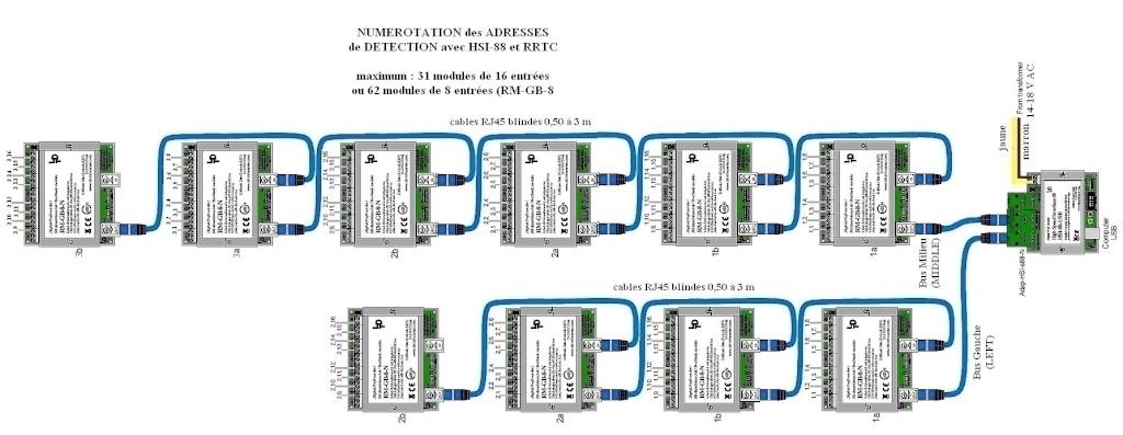 Le réseau de papybricolo - Page 6 Schyma12