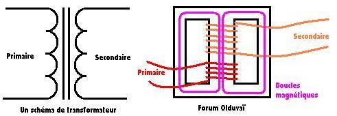 Un projet de compteur geiger à transistors Trasnf10