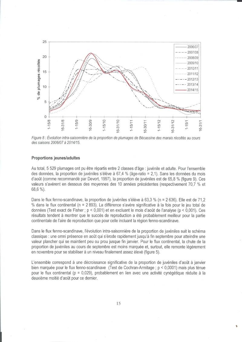 Réseau Bécassines, Bilan 2014/2015 Rappor41