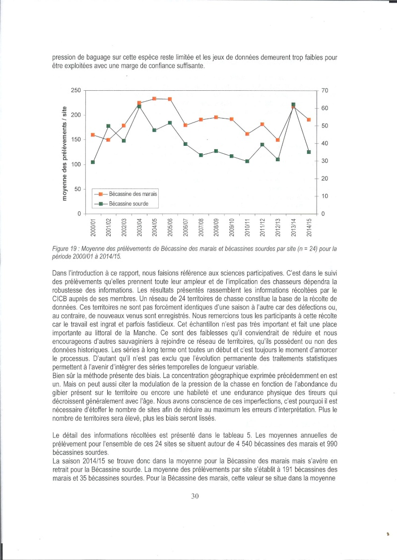Réseau Bécassines, Bilan 2014/2015 Rappor56