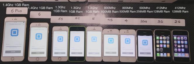 Test di velocità su tutti i modelli iPhone Scher417