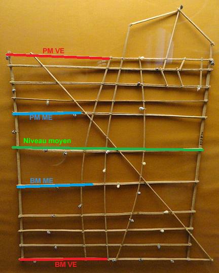"""Les cartes en bâtonnets, ou """"stick charts"""" des Iles Marshall (devinette dédiée à Northman) - Page 3 450px-11"""