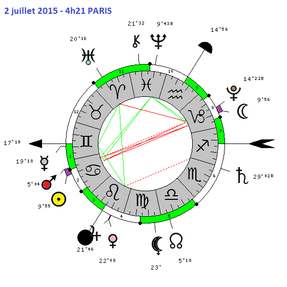 PL du 2 juilet 2015  3555-310