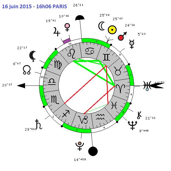 NL du 16 juin 5982-310