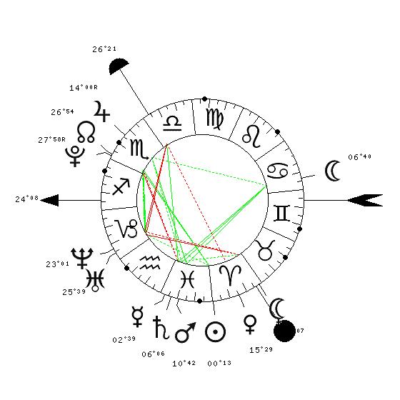 saturne pluton NN 5280-510