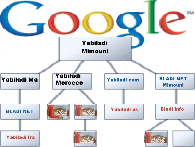 Yabiladi audacieux Sitemap Sitema10