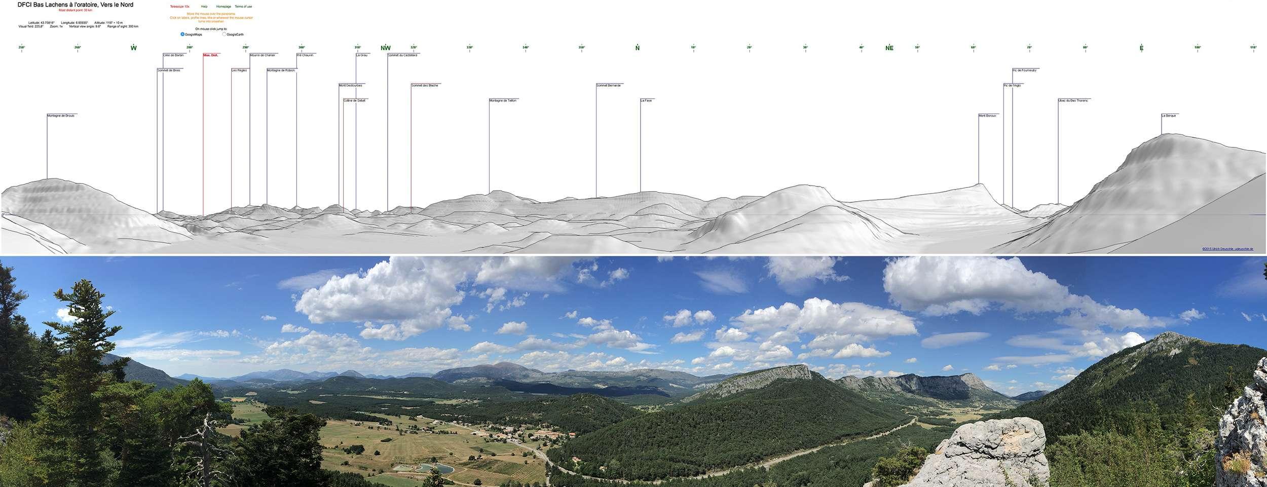 Panoramas alpins virtuels Vue-de10