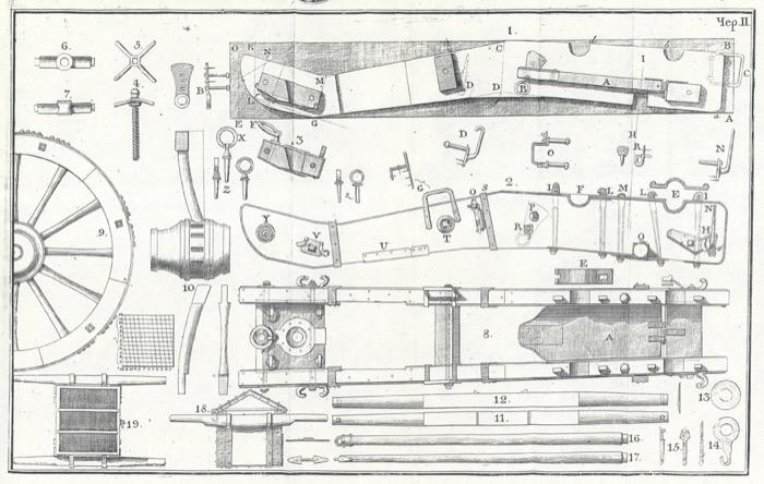 Gribeauval au 1/36ème. - Page 4 Grib110