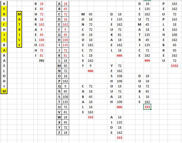Le Glaive Alphanumérique du Tarot Behbra10