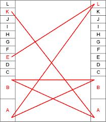 Le Glaive Alphanumérique du Tarot Kabbal10